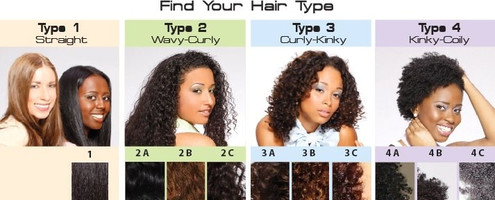Different Hair Types 4c 40